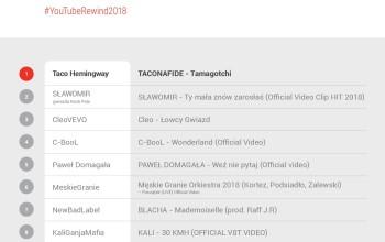 YouTubeRewind_kategoria-MUZYKA